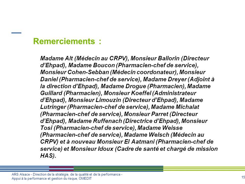 15 ARS Alsace - Direction de la stratégie, de la qualité et de la performance - Appui à la performance et gestion du risque, OMEDIT Remerciements : Ma
