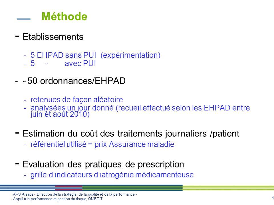 4 ARS Alsace - Direction de la stratégie, de la qualité et de la performance - Appui à la performance et gestion du risque, OMEDIT Méthode - Etablisse