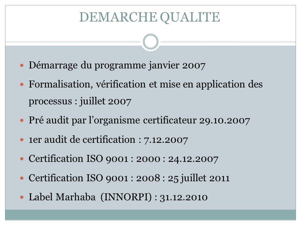 DEMARCHE QUALITE Démarrage du programme janvier 2007 Formalisation, vérification et mise en application des processus : juillet 2007 Pré audit par lor