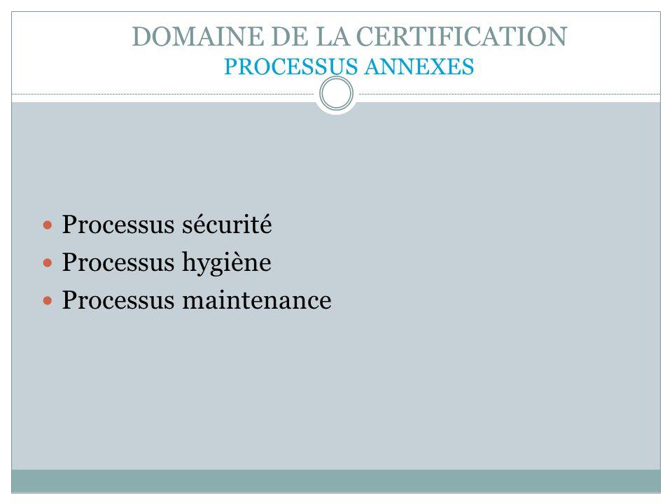 DOMAINE DE LA CERTIFICATION PROCESSUS ANNEXES Processus sécurité Processus hygiène Processus maintenance