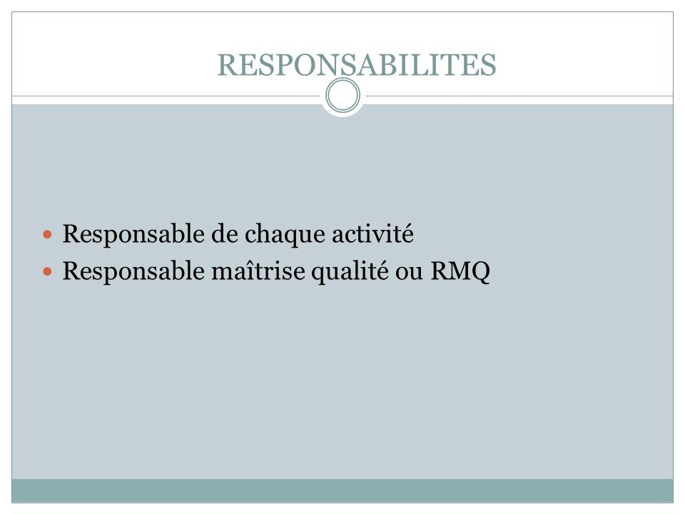 RESPONSABILITES Responsable de chaque activité Responsable maîtrise qualité ou RMQ