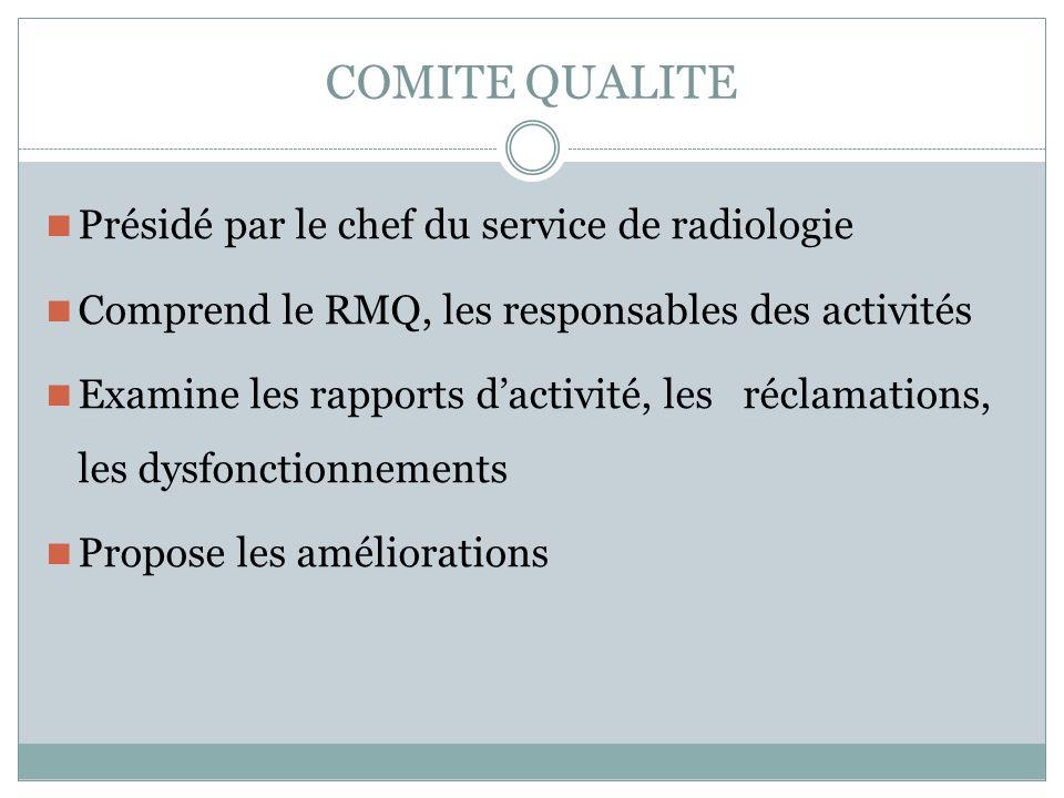 COMITE QUALITE Présidé par le chef du service de radiologie Comprend le RMQ, les responsables des activités Examine les rapports dactivité, les réclam