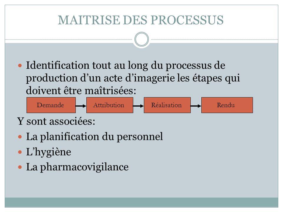 MAITRISE DES PROCESSUS Identification tout au long du processus de production dun acte dimagerie les étapes qui doivent être maîtrisées: Y sont associ