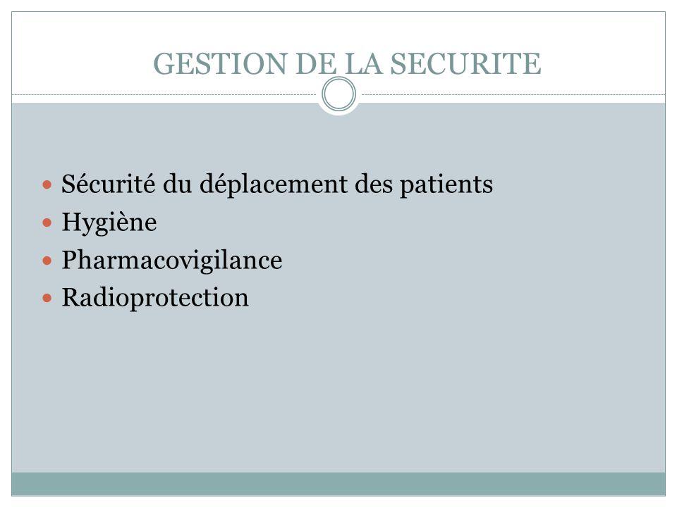 GESTION DE LA SECURITE Sécurité du déplacement des patients Hygiène Pharmacovigilance Radioprotection