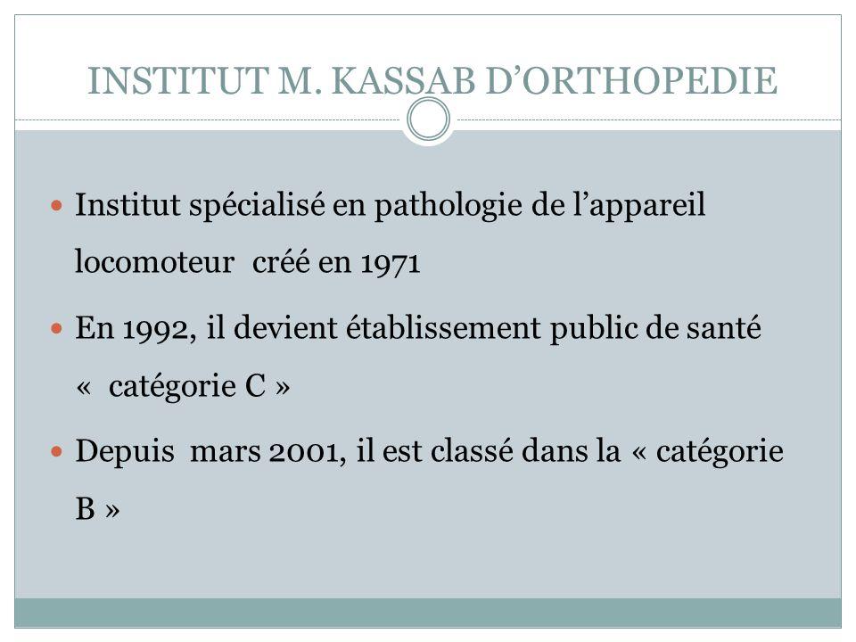 INSTITUT M. KASSAB DORTHOPEDIE Institut spécialisé en pathologie de lappareil locomoteur créé en 1971 En 1992, il devient établissement public de sant