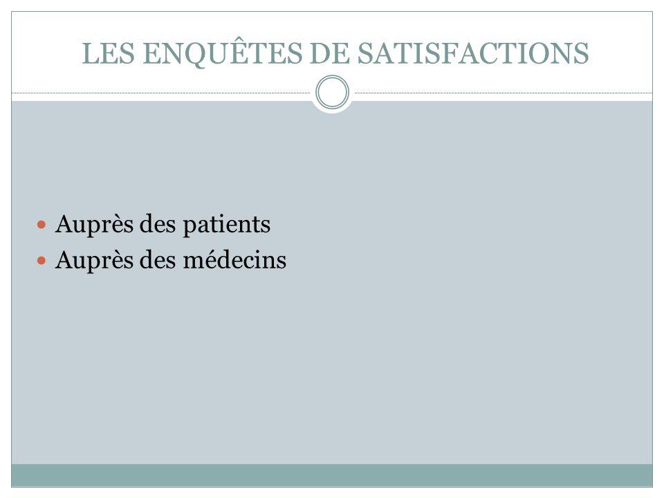 LES ENQUÊTES DE SATISFACTIONS Auprès des patients Auprès des médecins