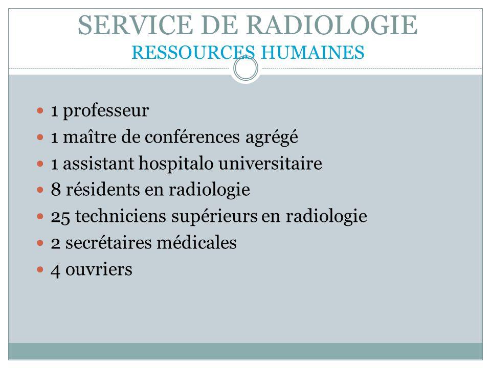 SERVICE DE RADIOLOGIE RESSOURCES HUMAINES 1 professeur 1 maître de conférences agrégé 1 assistant hospitalo universitaire 8 résidents en radiologie 25