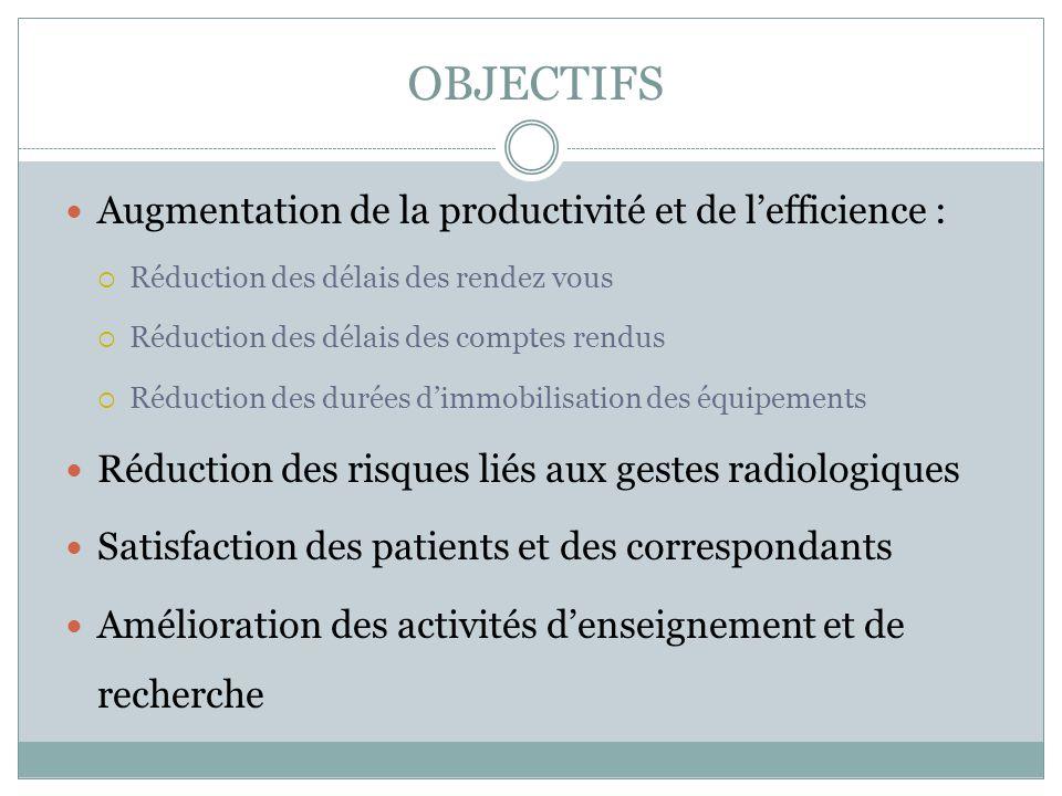 OBJECTIFS Augmentation de la productivité et de lefficience : Réduction des délais des rendez vous Réduction des délais des comptes rendus Réduction d