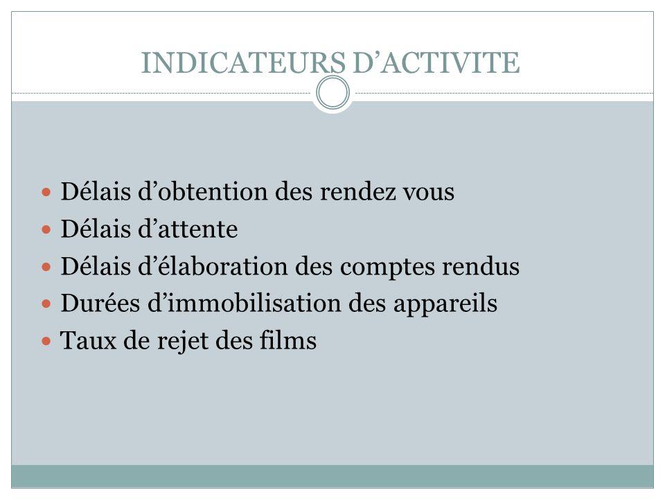 Radioprotection Du personnel Des patients