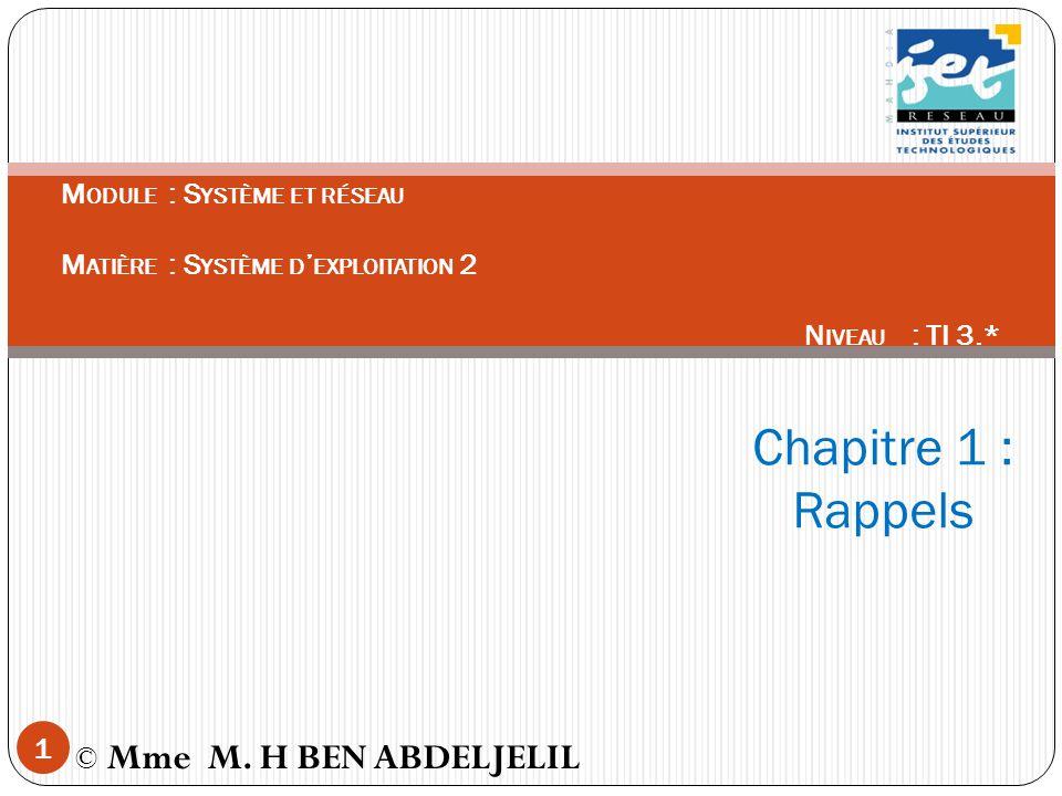 Plan du Chapitre © Mme M.