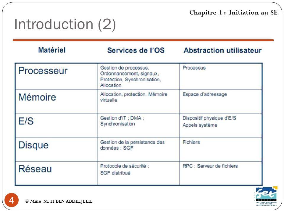 Historique (2) 15 © Mme M.
