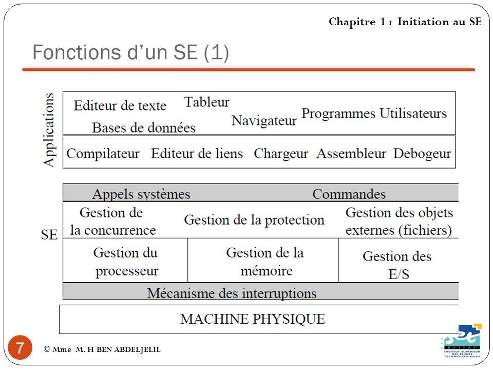 Fonctions dun SE (2) 8 © Mme M.