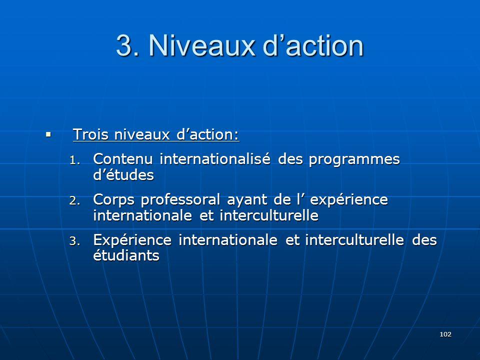102 3.Niveaux daction Trois niveaux daction: Trois niveaux daction: 1.