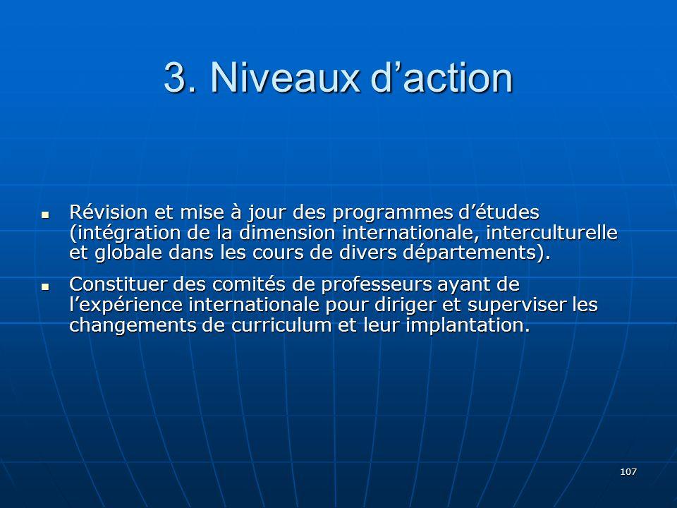 107 3.Niveaux daction 3.