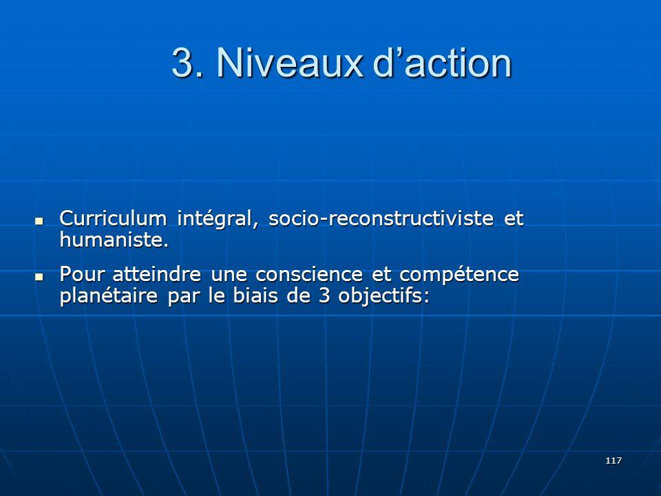 117 3.Niveaux daction 3.