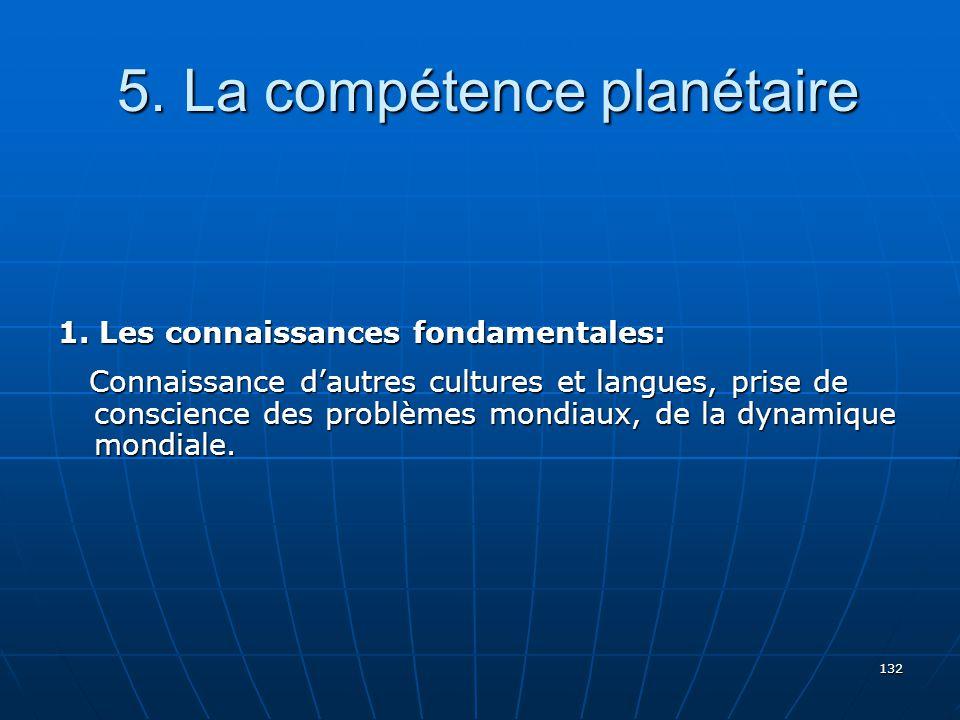 132 5.La compétence planétaire 5. La compétence planétaire 1.