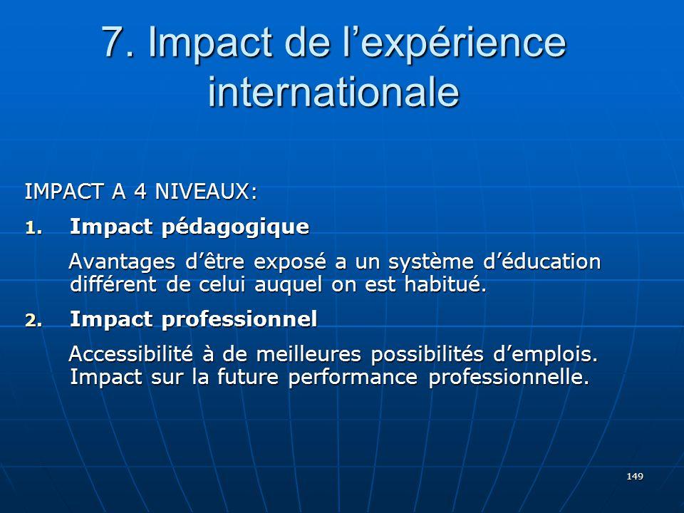 149 7.Impact de lexpérience internationale IMPACT A 4 NIVEAUX: 1.
