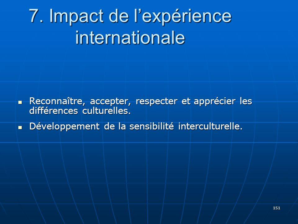 151 Reconnaître, accepter, respecter et apprécier les différences culturelles.