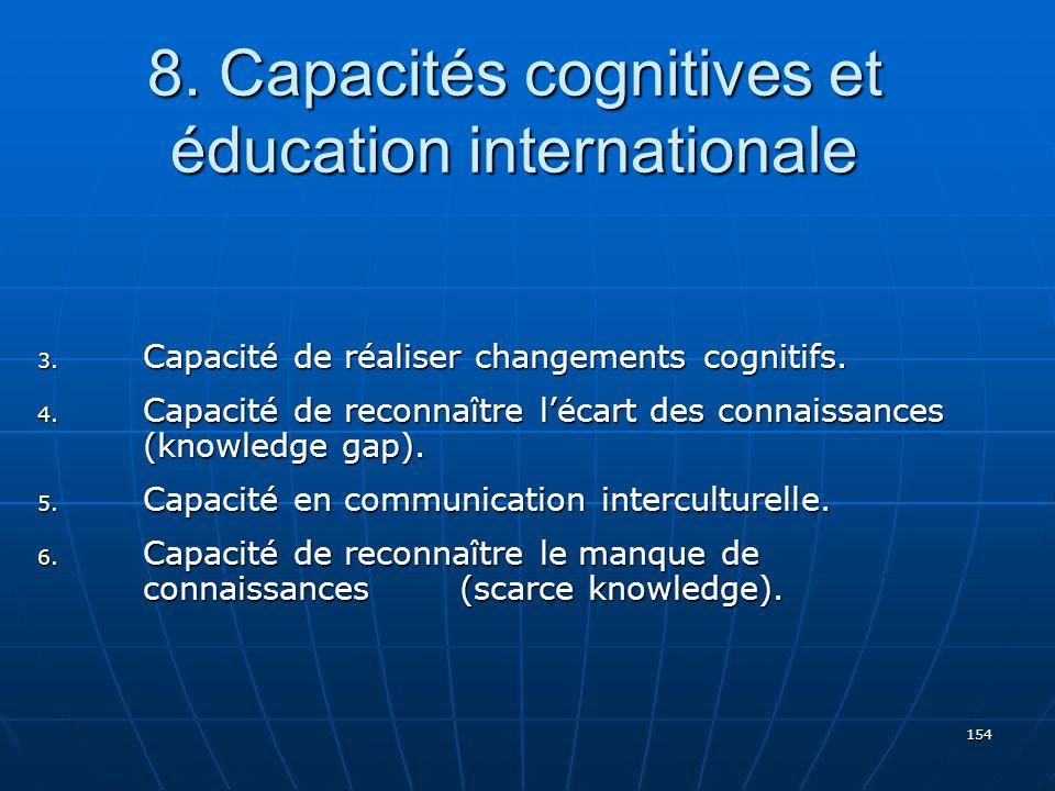 154 3.Capacité de réaliser changements cognitifs.