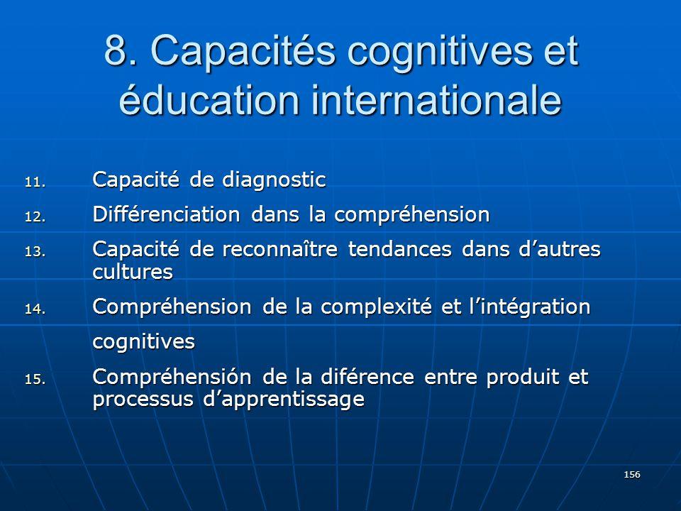 156 8.Capacités cognitives et éducation internationale 11.