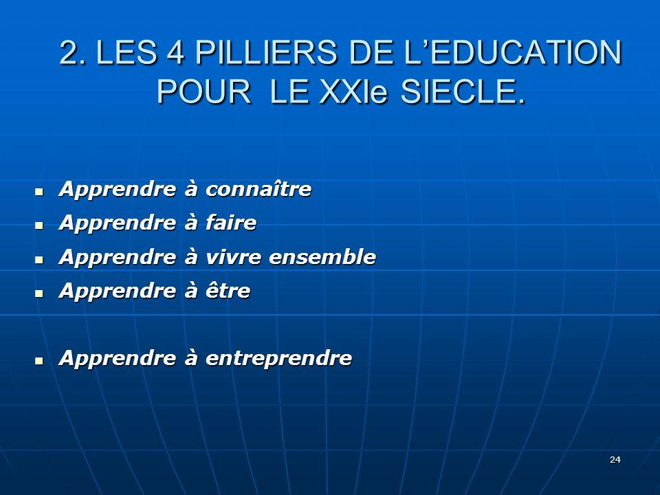 24 2.LES 4 PILLIERS DE LEDUCATION POUR LE XXIe SIECLE.