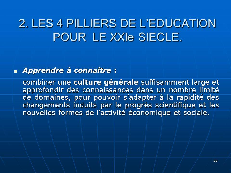 25 2.LES 4 PILLIERS DE LEDUCATION POUR LE XXIe SIECLE.