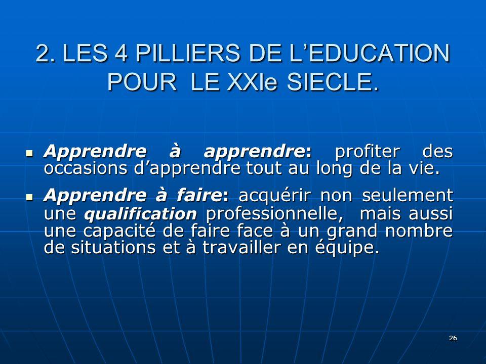 26 2.LES 4 PILLIERS DE LEDUCATION POUR LE XXIe SIECLE.