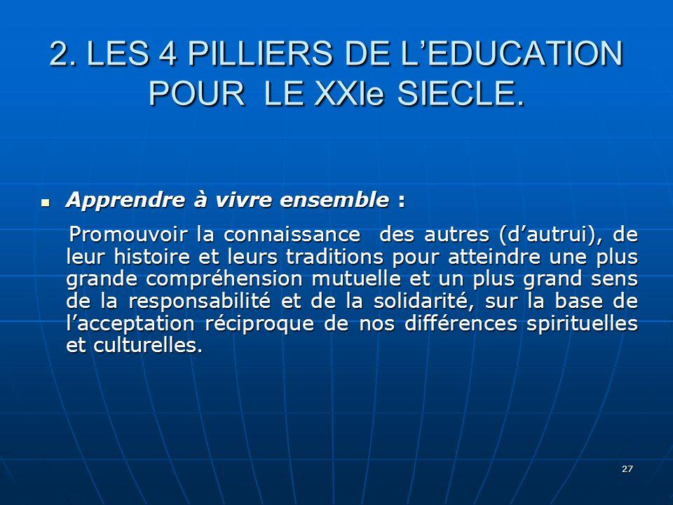 27 2.LES 4 PILLIERS DE LEDUCATION POUR LE XXIe SIECLE.