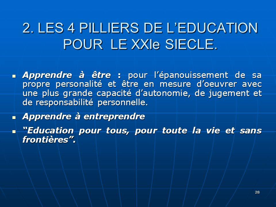 28 2.LES 4 PILLIERS DE LEDUCATION POUR LE XXIe SIECLE.