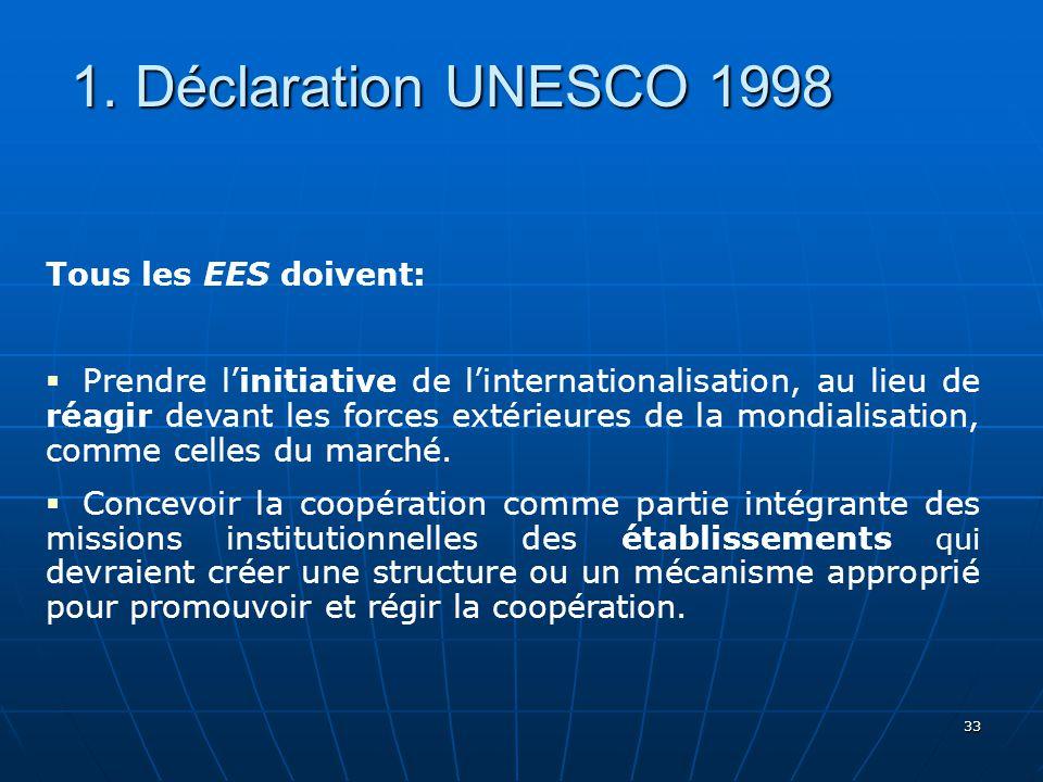 33 Tous les EES doivent: Prendre linitiative de linternationalisation, au lieu de réagir devant les forces extérieures de la mondialisation, comme celles du marché.