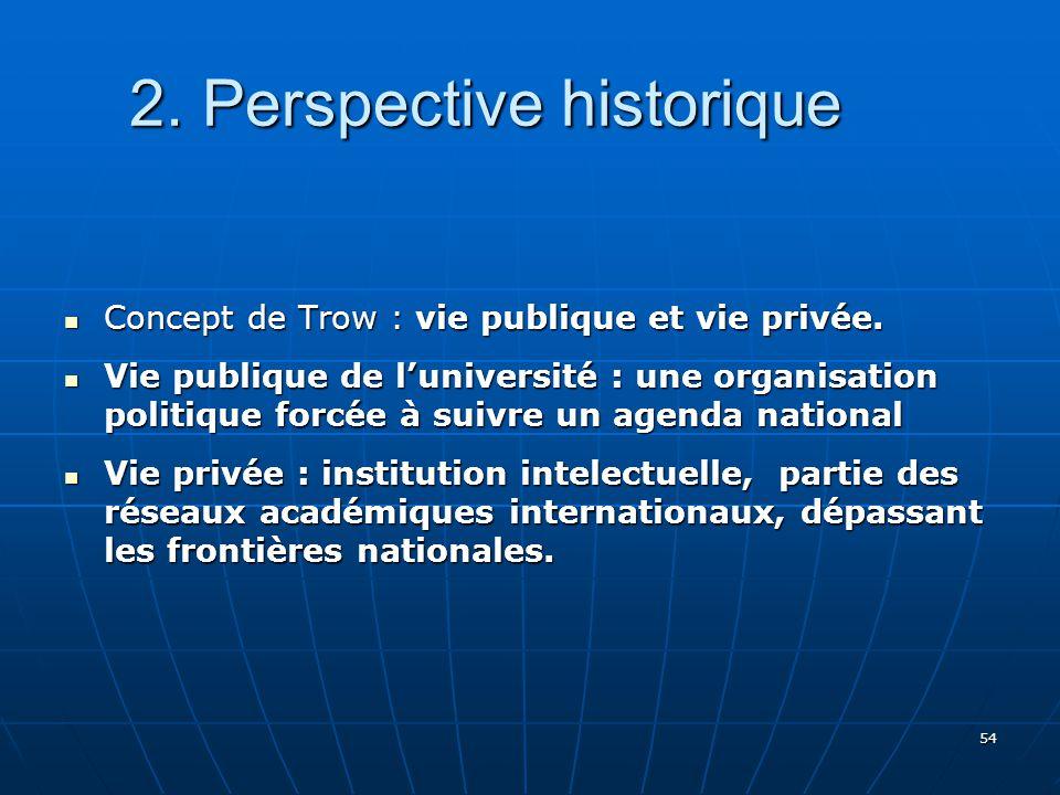 54 2.Perspective historique 2.