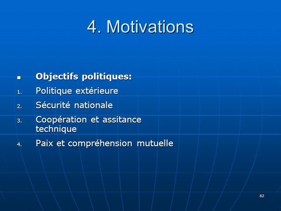 82 4.Motivations Objectifs politiques: Objectifs politiques: 1.