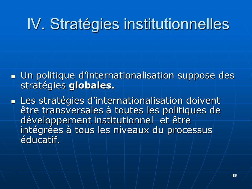 89 IV.Stratégies institutionnelles IV.
