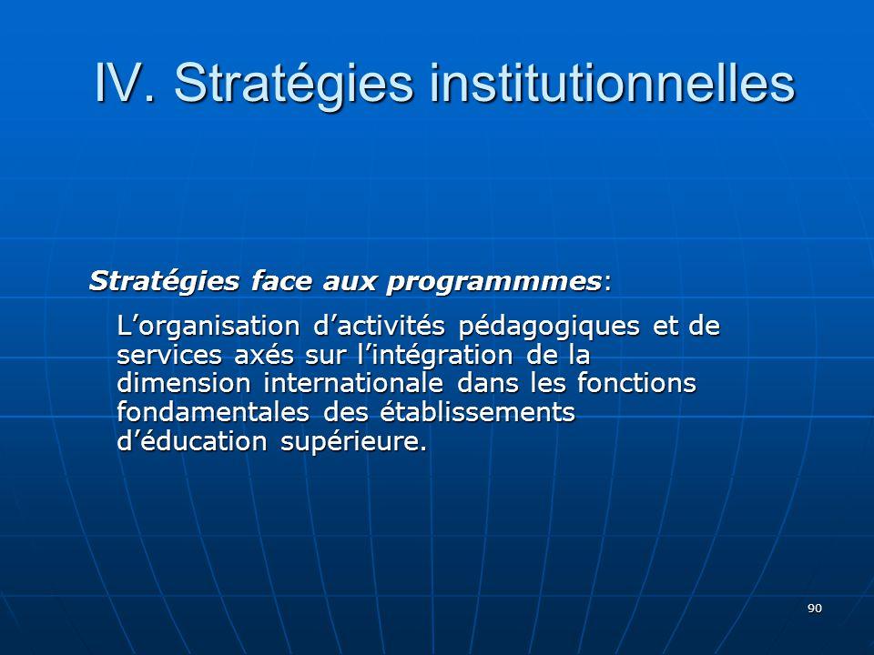 90 Stratégies face aux programmmes: Lorganisation dactivités pédagogiques et de services axés sur lintégration de la dimension internationale dans les fonctions fondamentales des établissements déducation supérieure.