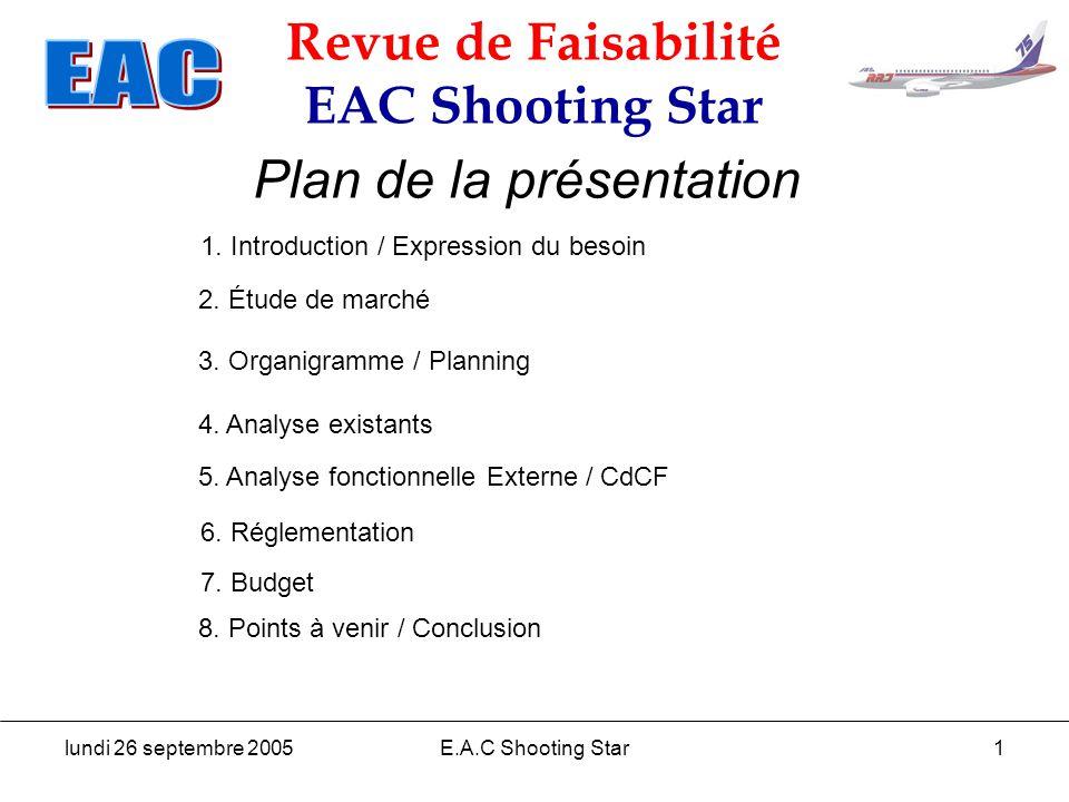 lundi 26 septembre 2005E.A.C Shooting Star1 Revue de Faisabilité EAC Shooting Star Plan de la présentation 1. Introduction / Expression du besoin 2. É