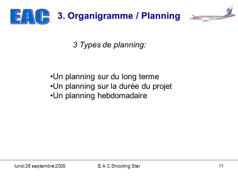 lundi 26 septembre 2005E.A.C Shooting Star11 3. Organigramme / Planning 3 Types de planning: Un planning sur du long terme Un planning sur la durée du