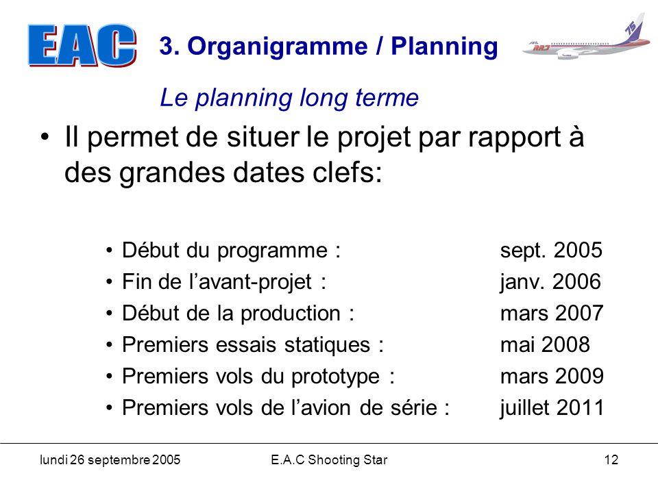 lundi 26 septembre 2005E.A.C Shooting Star12 3. Organigramme / Planning Le planning long terme Il permet de situer le projet par rapport à des grandes
