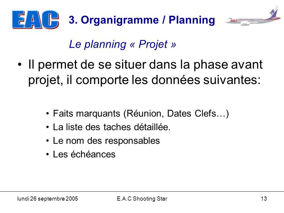 lundi 26 septembre 2005E.A.C Shooting Star13 3. Organigramme / Planning Le planning « Projet » Il permet de se situer dans la phase avant projet, il c