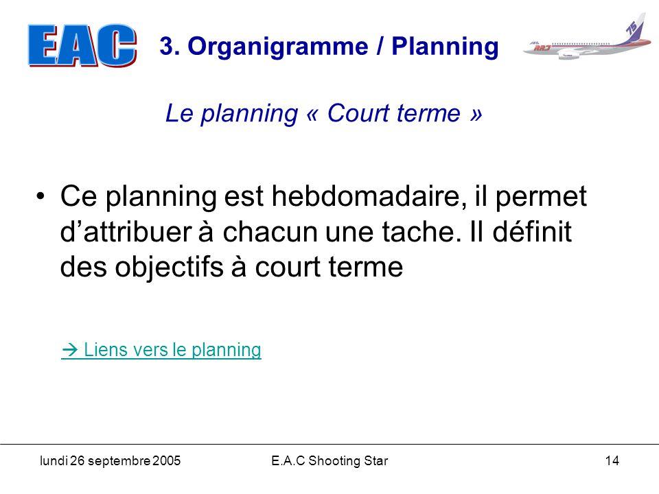 lundi 26 septembre 2005E.A.C Shooting Star14 3. Organigramme / Planning Le planning « Court terme » Ce planning est hebdomadaire, il permet dattribuer