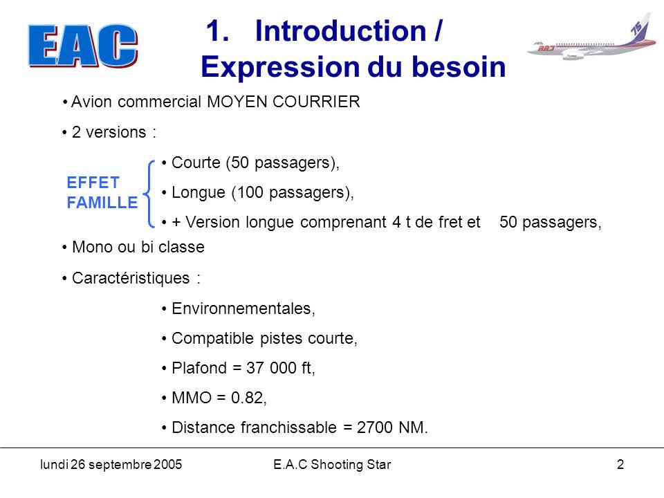 lundi 26 septembre 2005E.A.C Shooting Star2 1.Introduction / Expression du besoin Avion commercial MOYEN COURRIER Mono ou bi classe Caractéristiques :