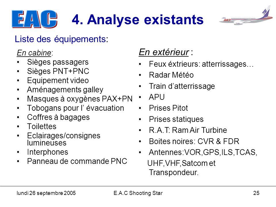 lundi 26 septembre 2005E.A.C Shooting Star25 4. Analyse existants Liste des équipements: En cabine: Sièges passagers Sièges PNT+PNC Equipement video A