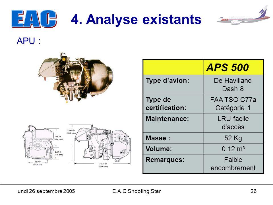 lundi 26 septembre 2005E.A.C Shooting Star26 4. Analyse existants APU : APS 500 Type davion:De Havilland Dash 8 Type de certification: FAA TSO C77a Ca