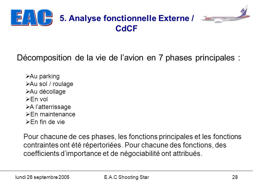lundi 26 septembre 2005E.A.C Shooting Star28 5. Analyse fonctionnelle Externe / CdCF Décomposition de la vie de lavion en 7 phases principales : Au pa