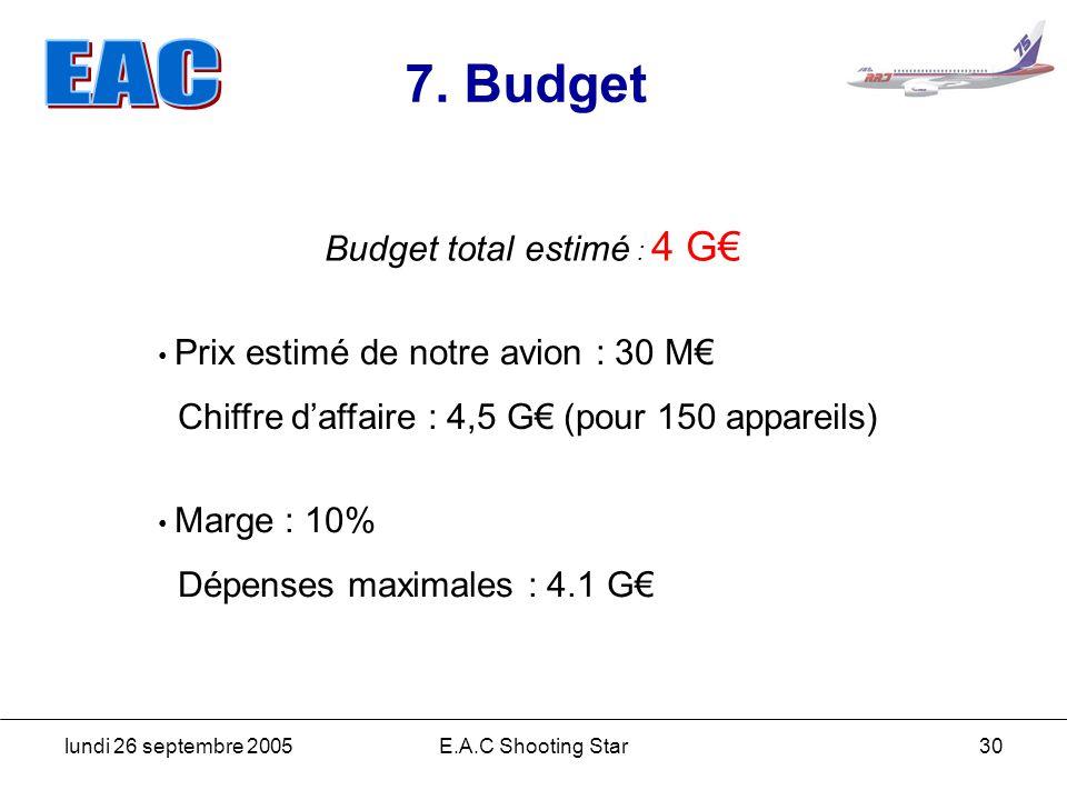 lundi 26 septembre 2005E.A.C Shooting Star30 7. Budget Budget total estimé : 4 G Prix estimé de notre avion : 30 M Chiffre daffaire : 4,5 G (pour 150