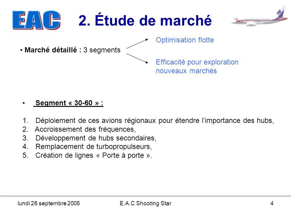 lundi 26 septembre 2005E.A.C Shooting Star4 2. Étude de marché Marché détaillé : 3 segments Optimisation flotte Efficacité pour exploration nouveaux m
