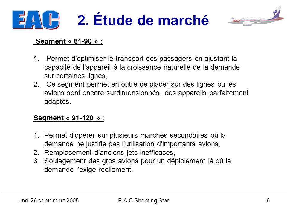 lundi 26 septembre 2005E.A.C Shooting Star6 2. Étude de marché Segment « 61-90 » : 1. Permet doptimiser le transport des passagers en ajustant la capa