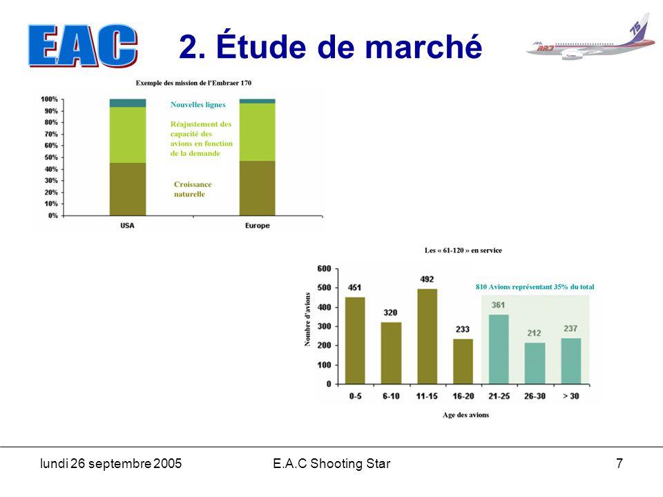 lundi 26 septembre 2005E.A.C Shooting Star8 2. Étude de marché USA EUROPE ASIE CHINE