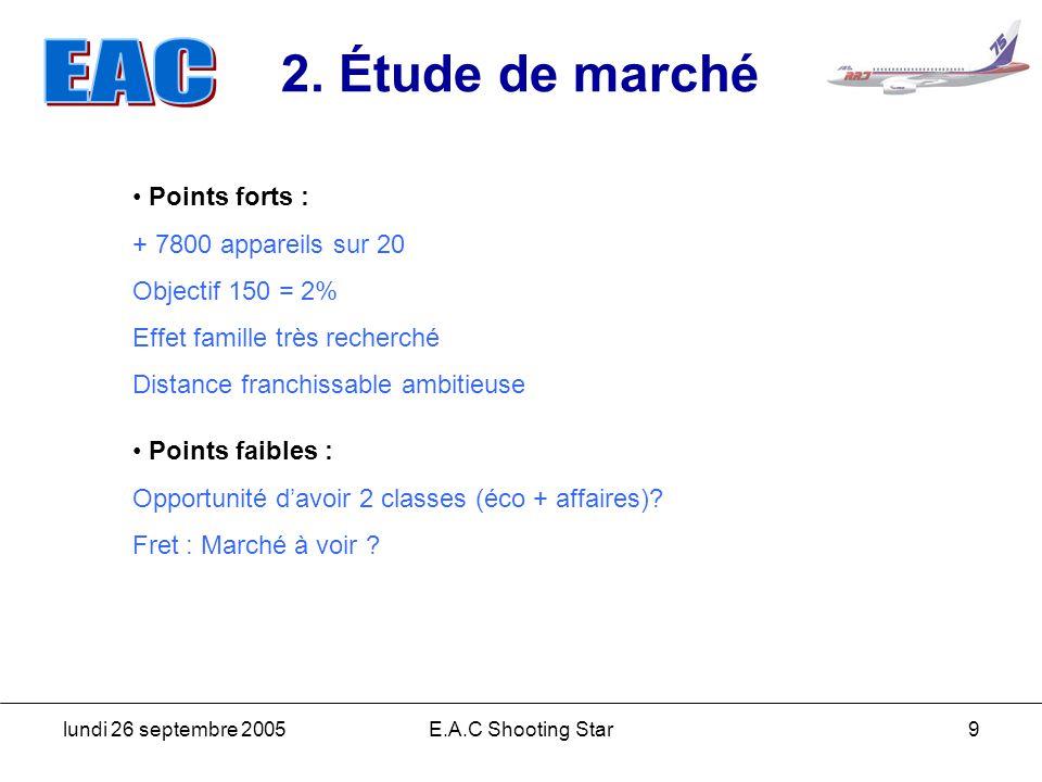 lundi 26 septembre 2005E.A.C Shooting Star9 2. Étude de marché Points forts : + 7800 appareils sur 20 Objectif 150 = 2% Effet famille très recherché D