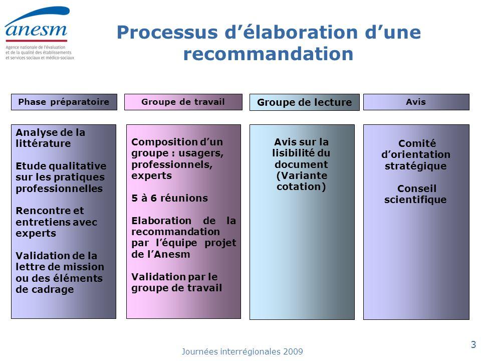 Journées interrégionales 2009 3 Phase préparatoire Analyse de la littérature Etude qualitative sur les pratiques professionnelles Rencontre et entreti
