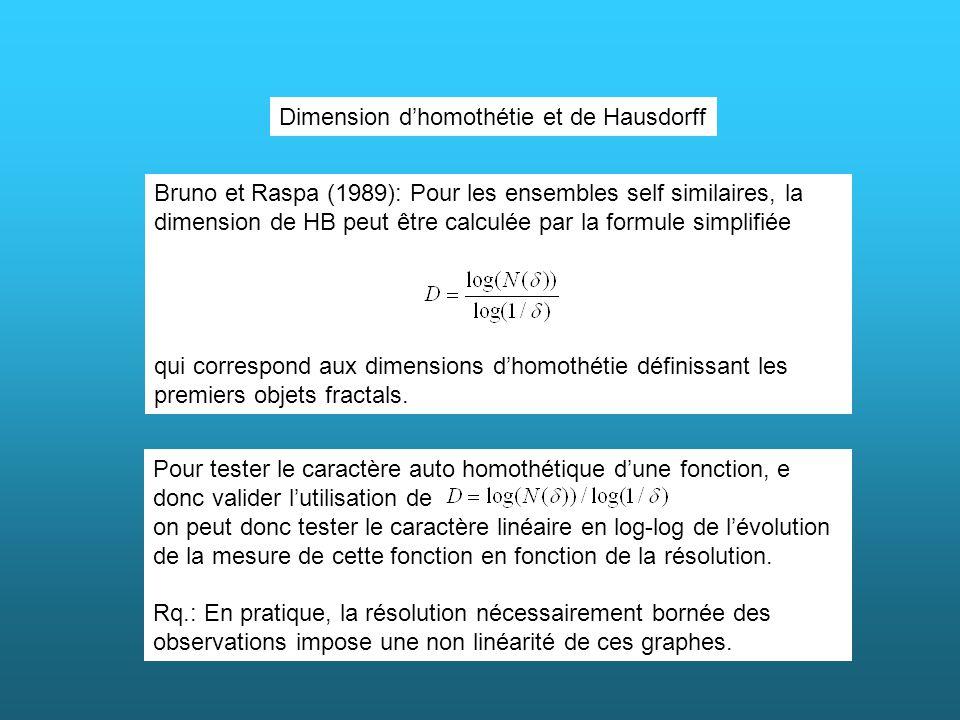 Dimension dhomothétie et de Hausdorff Bruno et Raspa (1989): Pour les ensembles self similaires, la dimension de HB peut être calculée par la formule